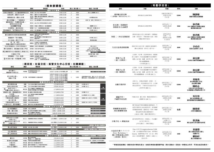 107-1簡版招生簡章.indd(曲線)灰色.pdf A2-1