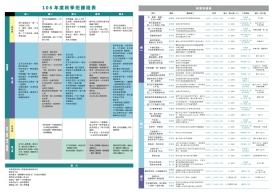 108-2正式簡章跨頁 RGB5